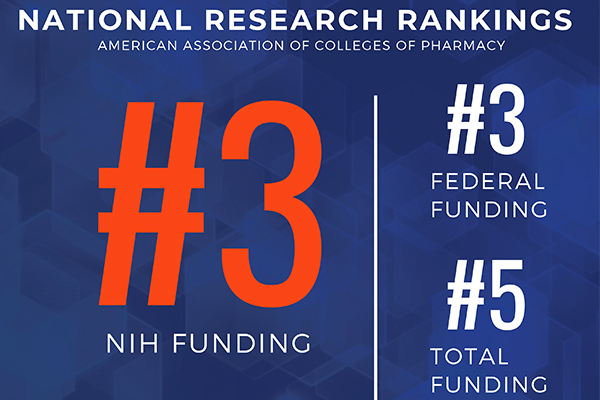 AACP Research Rankings
