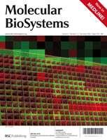 Molecular BioSystems journal cover